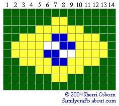флаг Бразилия бисер