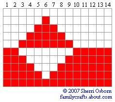 флаг Гринландия бисер