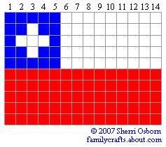 флаг Чили бисер