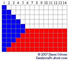 флаг Чехия бисер